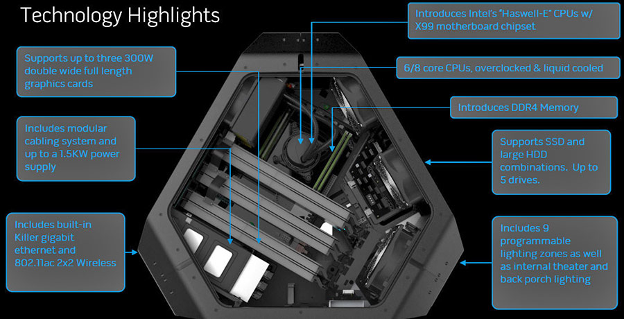 Alienware Announces Revolutionary New Area 51 Gaming Desktop