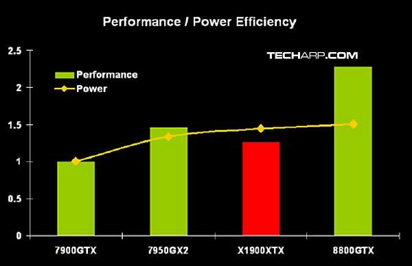 power_performance_GTX